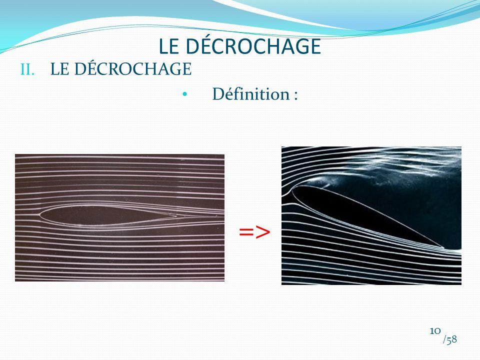 LE DÉCROCHAGE LE DÉCROCHAGE Définition : => /58