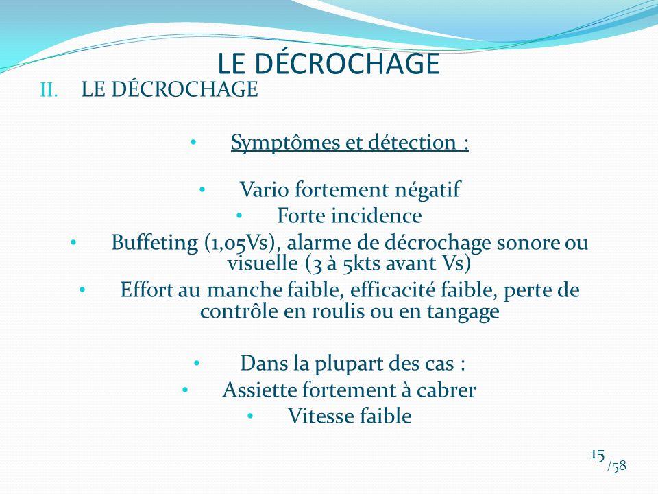 LE DÉCROCHAGE LE DÉCROCHAGE Symptômes et détection :