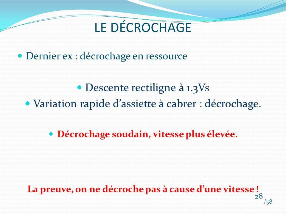 LE DÉCROCHAGE Descente rectiligne à 1.3Vs