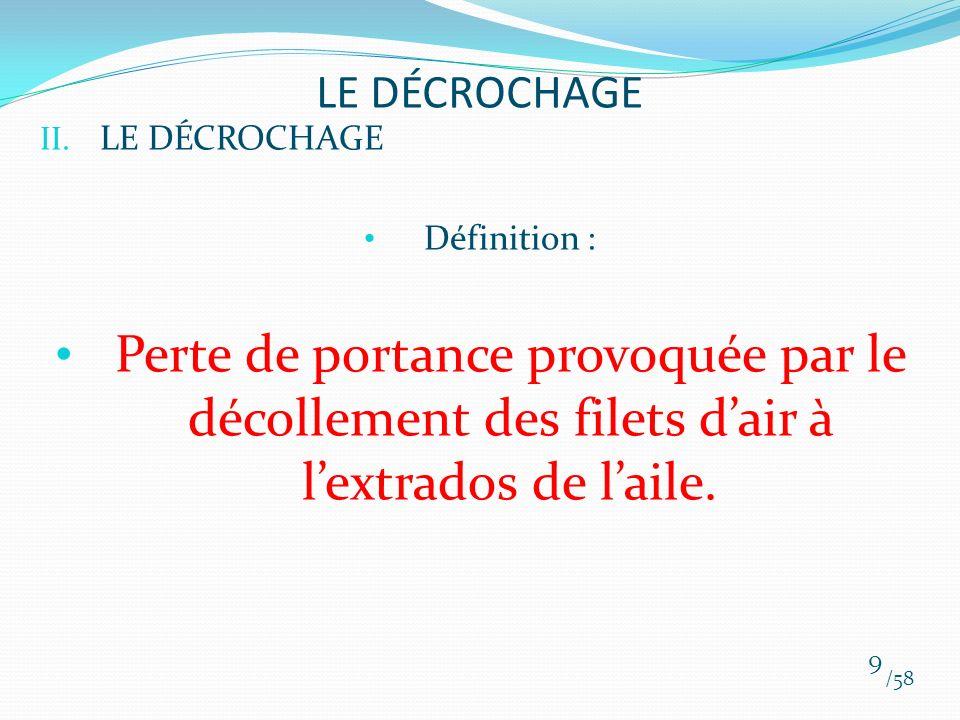LE DÉCROCHAGE LE DÉCROCHAGE. Définition : Perte de portance provoquée par le décollement des filets d'air à l'extrados de l'aile.