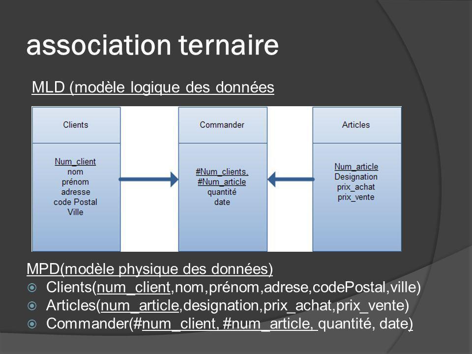 association ternaire MLD (modèle logique des données