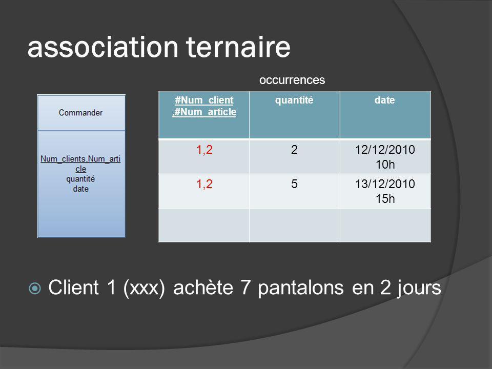 association ternaire Client 1 (xxx) achète 7 pantalons en 2 jours