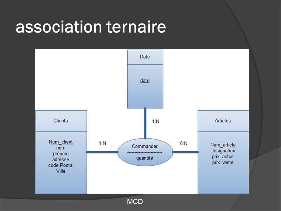 association ternaire MCD