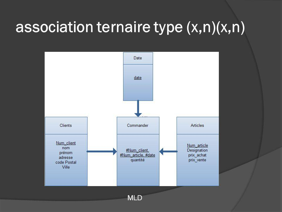 association ternaire type (x,n)(x,n)