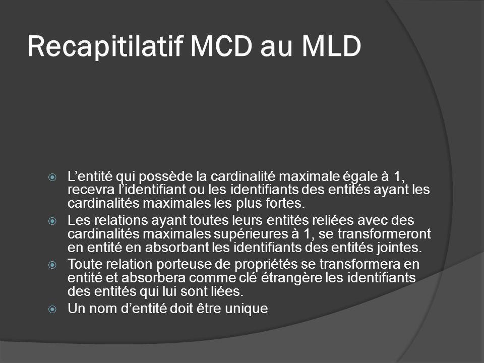 Recapitilatif MCD au MLD