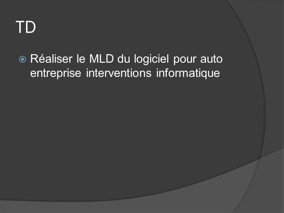 TD Réaliser le MLD du logiciel pour auto entreprise interventions informatique
