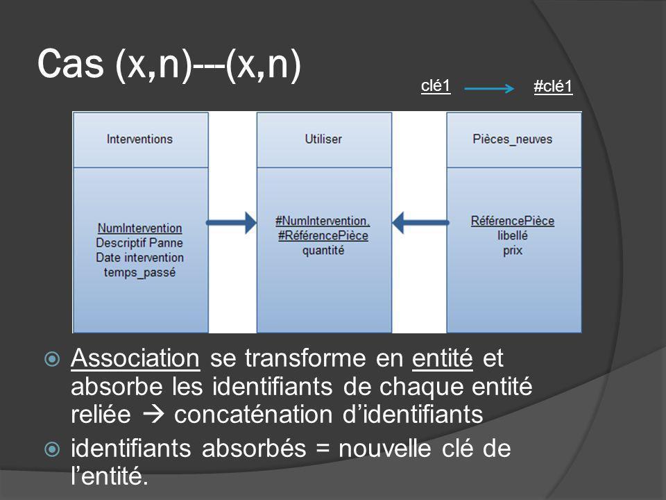 Cas (x,n)---(x,n) clé1. #clé1.