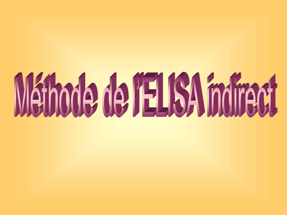 Méthode de l'ELISA indirect
