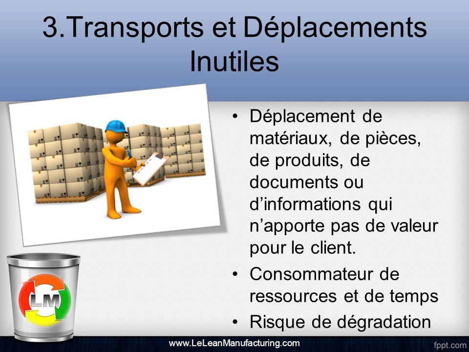 3.Transports et Déplacements Inutiles