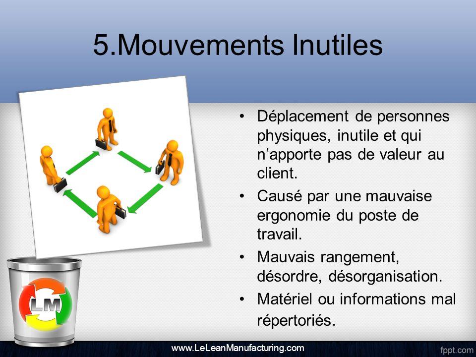 5.Mouvements Inutiles Déplacement de personnes physiques, inutile et qui n'apporte pas de valeur au client.