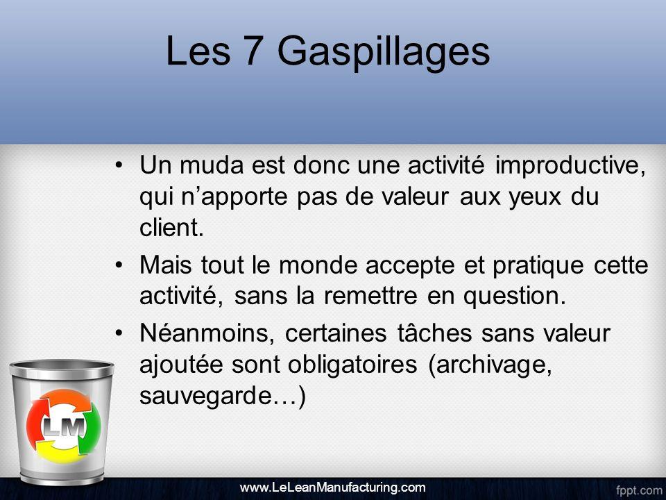 Les 7 Gaspillages Un muda est donc une activité improductive, qui n'apporte pas de valeur aux yeux du client.