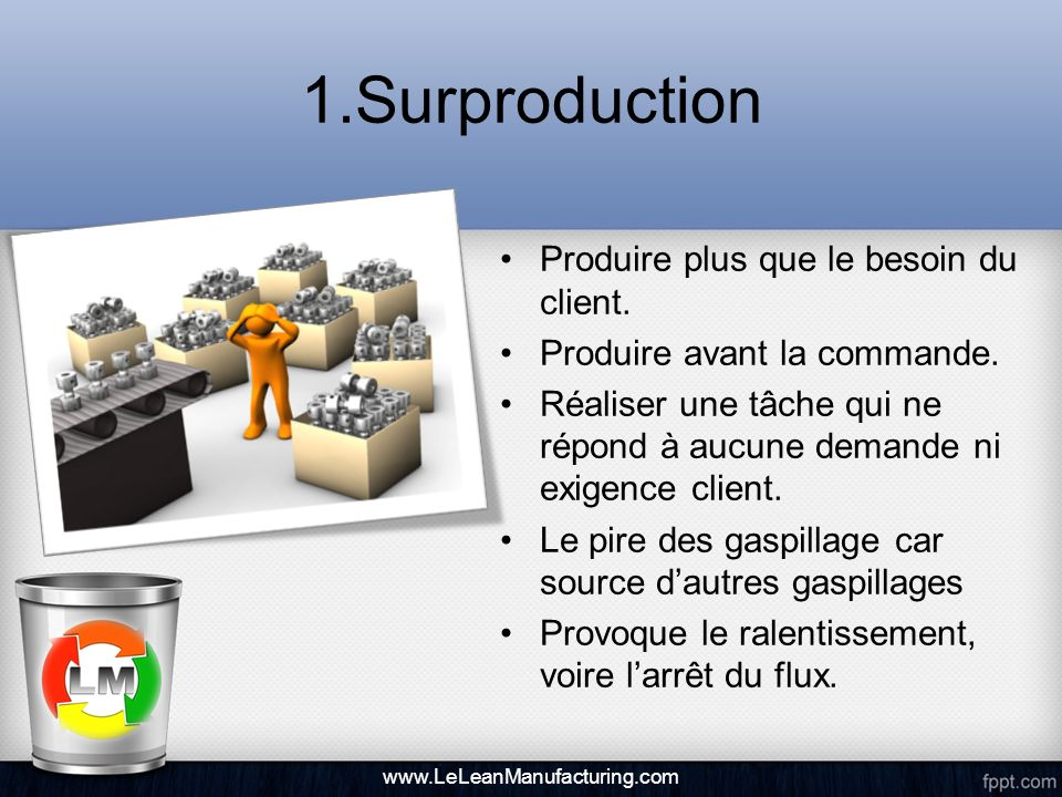 1.Surproduction Produire plus que le besoin du client.
