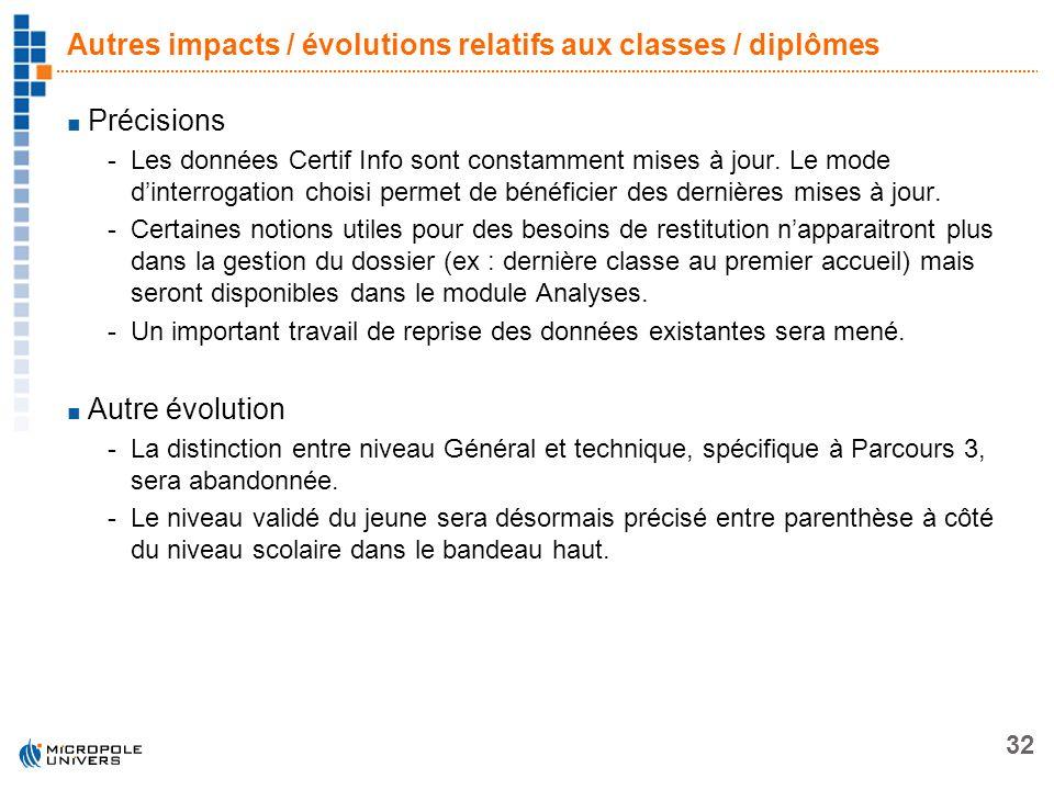 Autres impacts / évolutions relatifs aux classes / diplômes