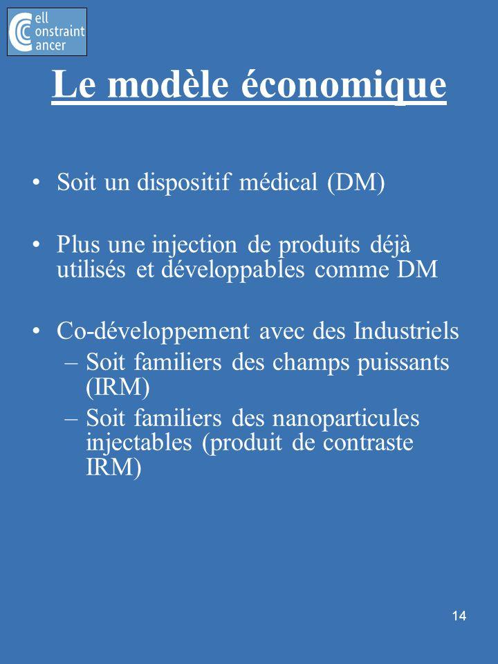 Le modèle économique Soit un dispositif médical (DM)
