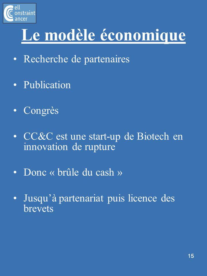 Le modèle économique Recherche de partenaires Publication Congrès