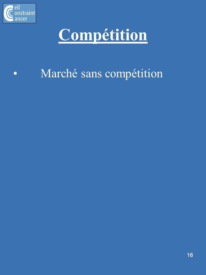 Compétition Marché sans compétition