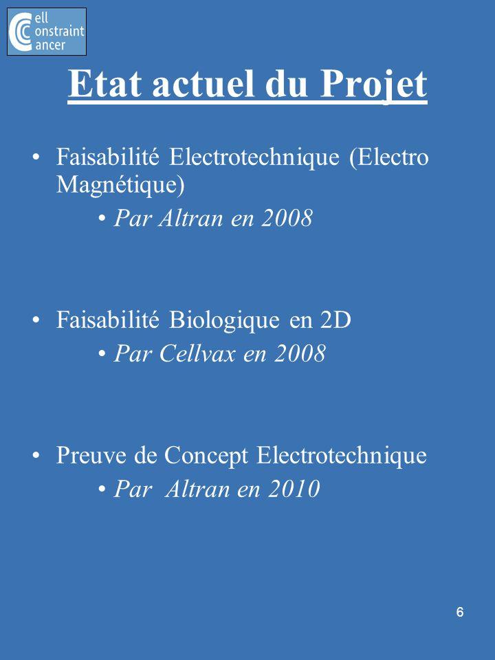 Etat actuel du ProjetFaisabilité Electrotechnique (Electro Magnétique) Par Altran en 2008. Faisabilité Biologique en 2D.