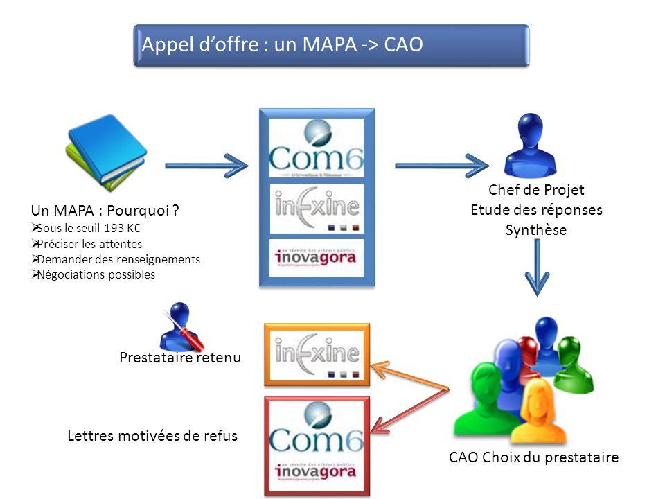 Appel d'offre : un MAPA -> CAO
