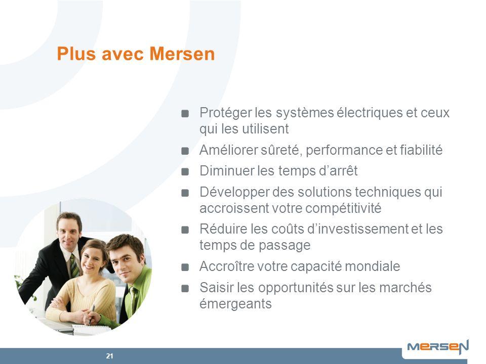 Plus avec Mersen Protéger les systèmes électriques et ceux qui les utilisent. Améliorer sûreté, performance et fiabilité.