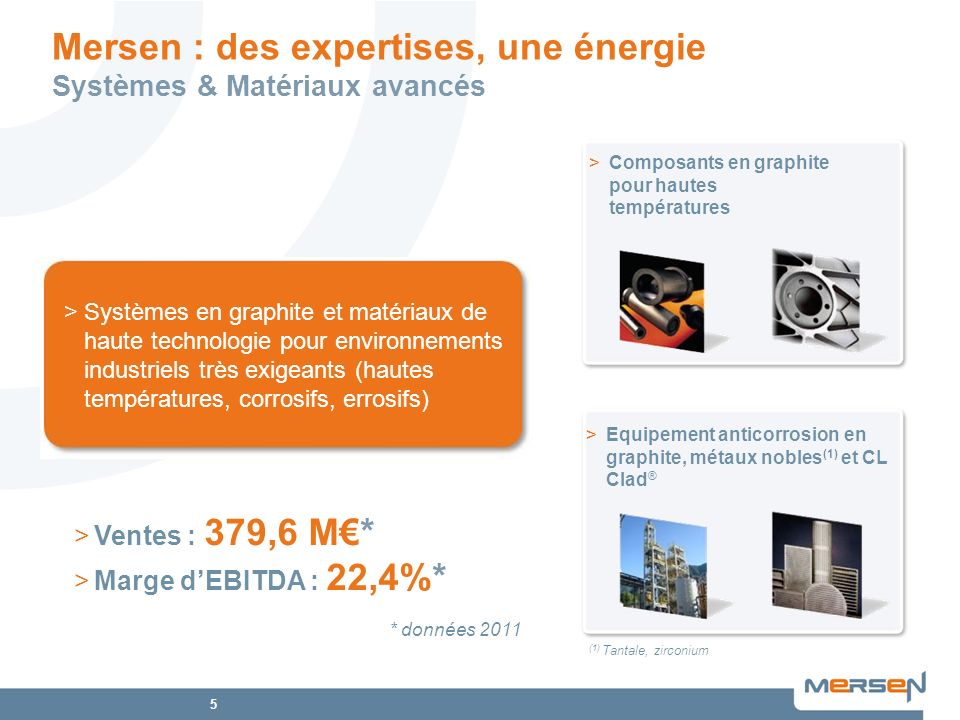 Mersen : des expertises, une énergie Systèmes & Matériaux avancés