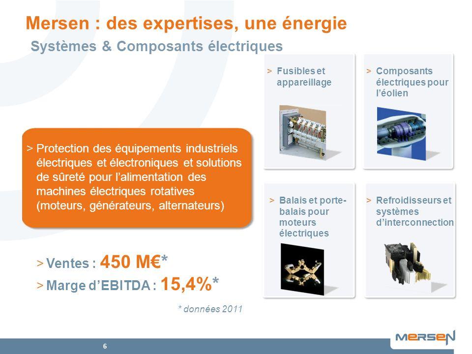 Mersen : des expertises, une énergie Systèmes & Composants électriques