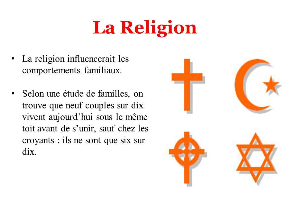 La Religion La religion influencerait les comportements familiaux.