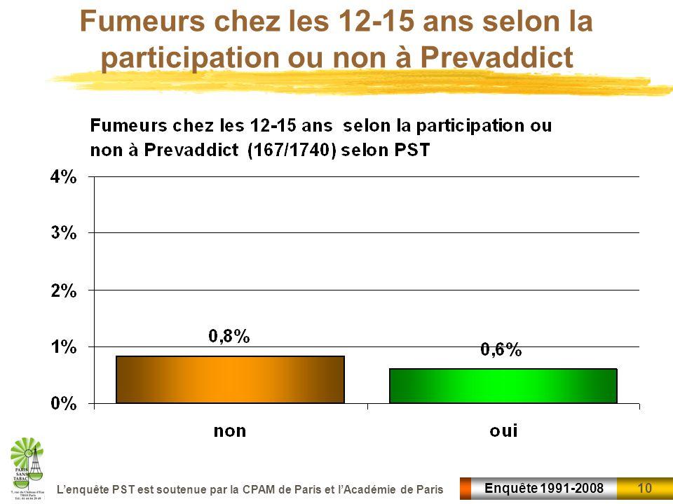 Fumeurs chez les 12-15 ans selon la participation ou non à Prevaddict