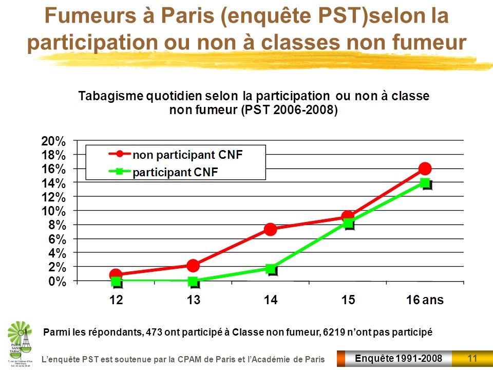 Fumeurs à Paris (enquête PST)selon la participation ou non à classes non fumeur