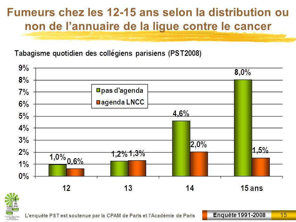 Fumeurs chez les 12-15 ans selon la distribution ou non de l'annuaire de la ligue contre le cancer