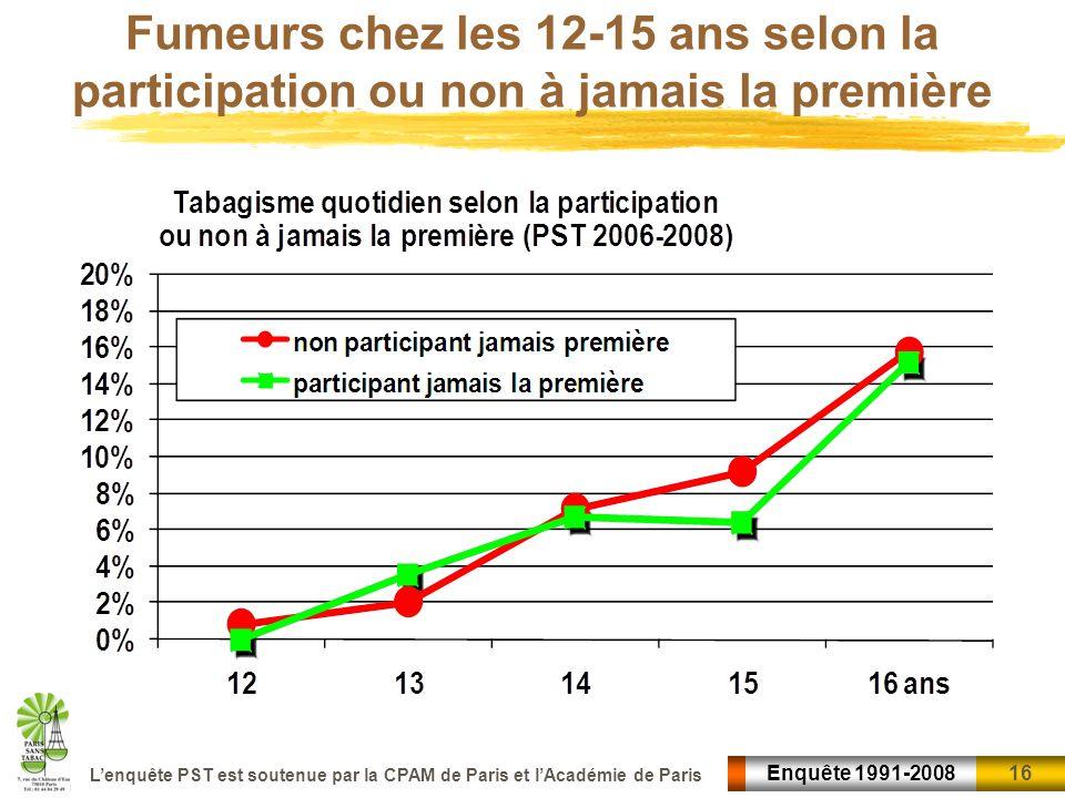 Fumeurs chez les 12-15 ans selon la participation ou non à jamais la première
