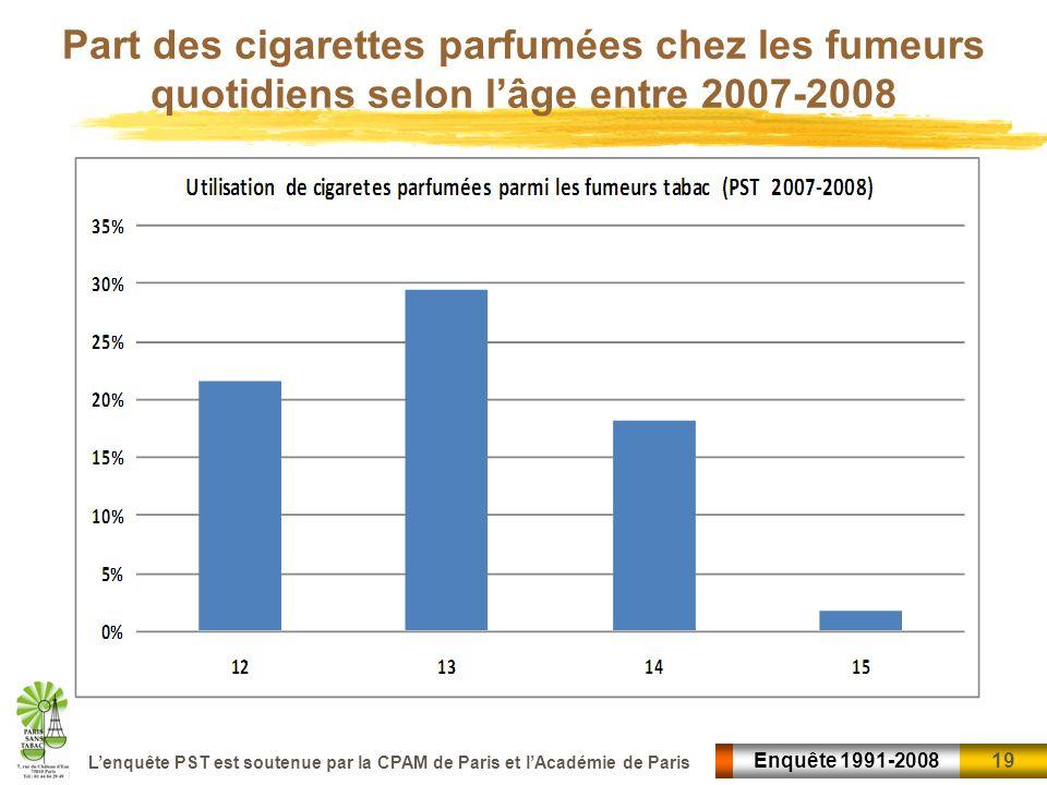 Part des cigarettes parfumées chez les fumeurs quotidiens selon l'âge entre 2007-2008