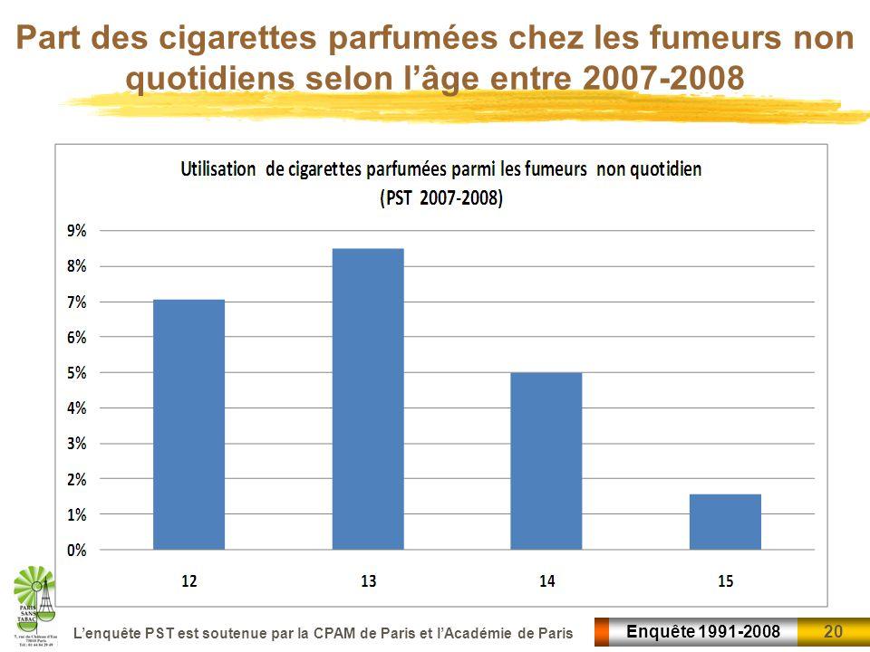 Part des cigarettes parfumées chez les fumeurs non quotidiens selon l'âge entre 2007-2008