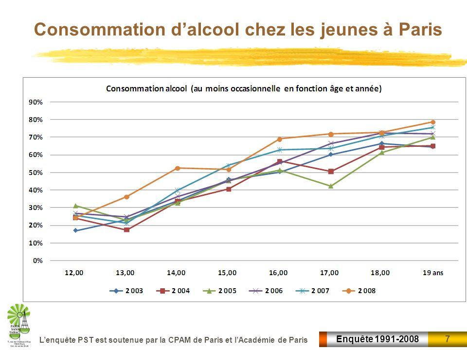 Consommation d'alcool chez les jeunes à Paris
