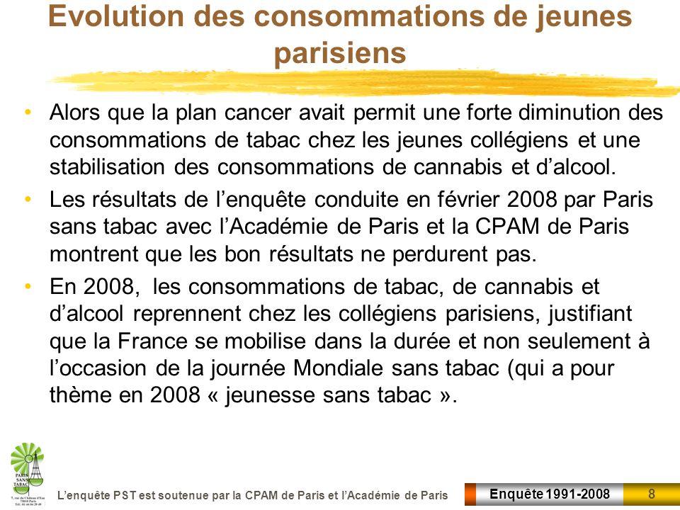 Evolution des consommations de jeunes parisiens