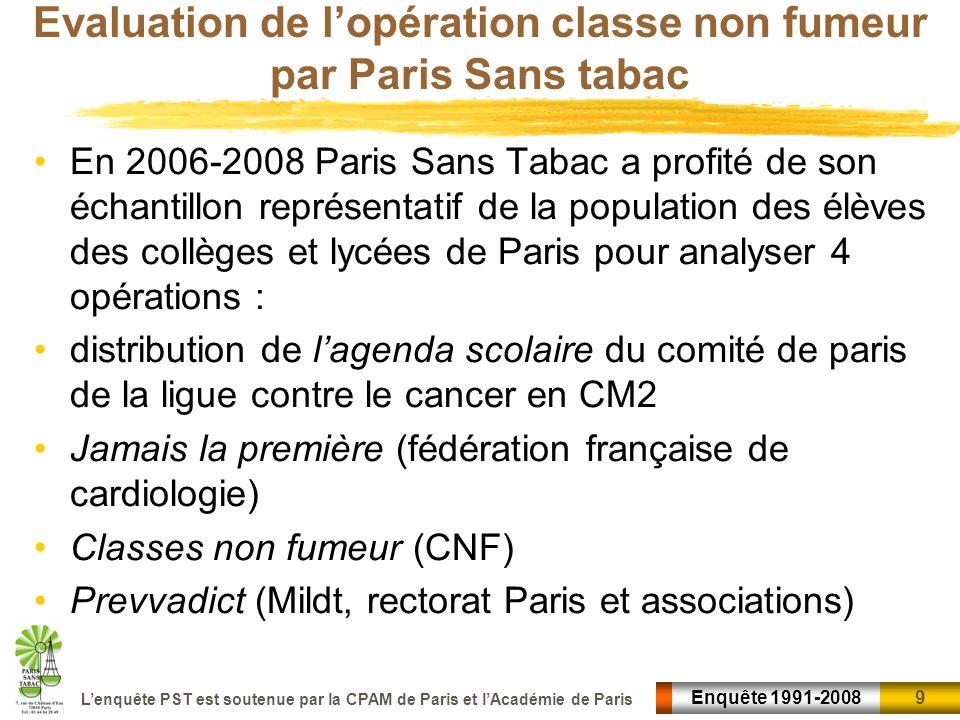 Evaluation de l'opération classe non fumeur par Paris Sans tabac