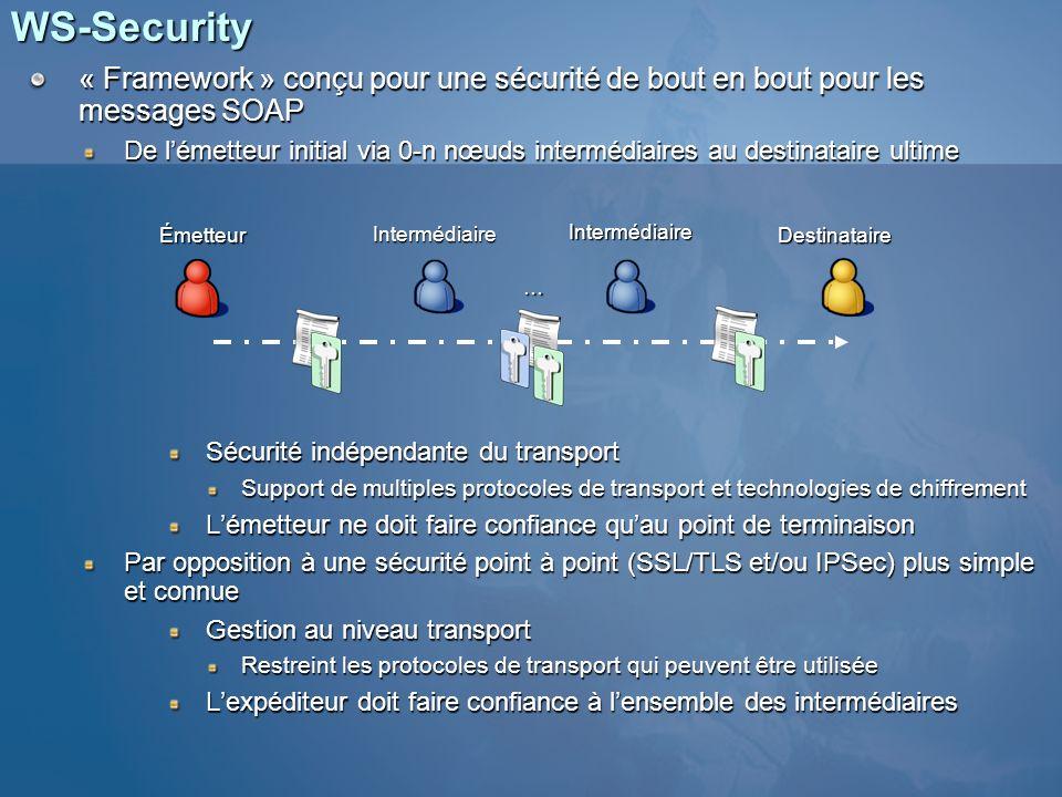 WS-Security 3/25/2017 12:58 AM. « Framework » conçu pour une sécurité de bout en bout pour les messages SOAP.