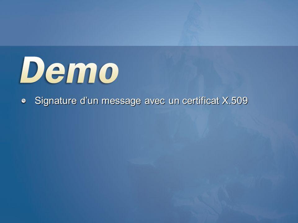 Signature d'un message avec un certificat X.509