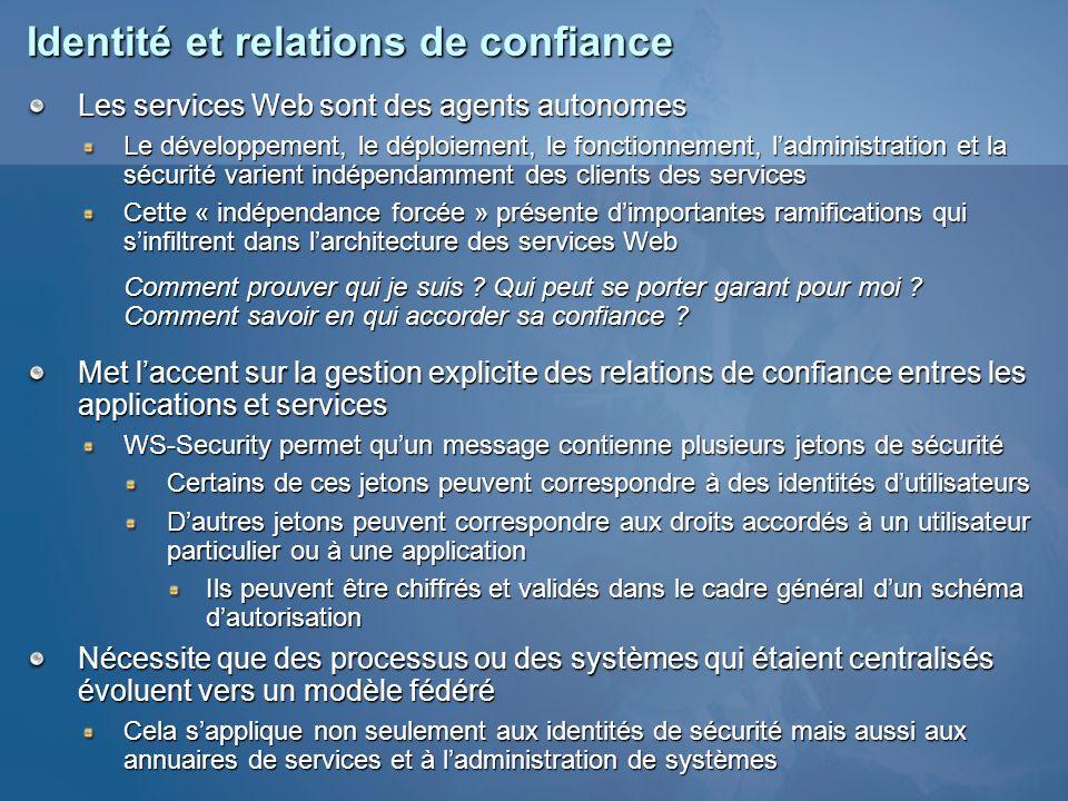 Identité et relations de confiance