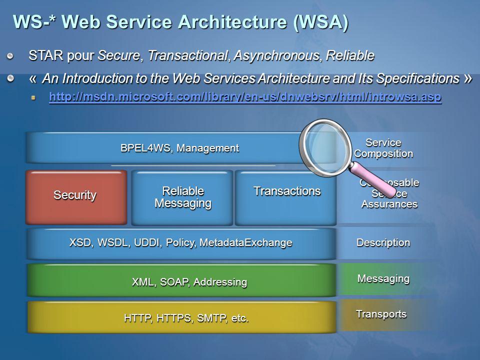 WS-* Web Service Architecture (WSA)