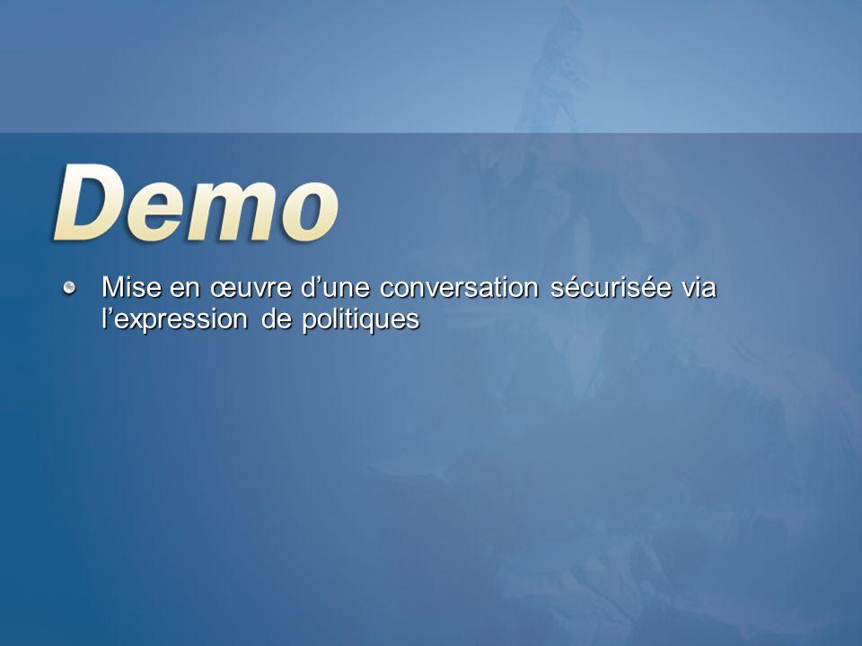 Mise en œuvre d'une conversation sécurisée via l'expression de politiques
