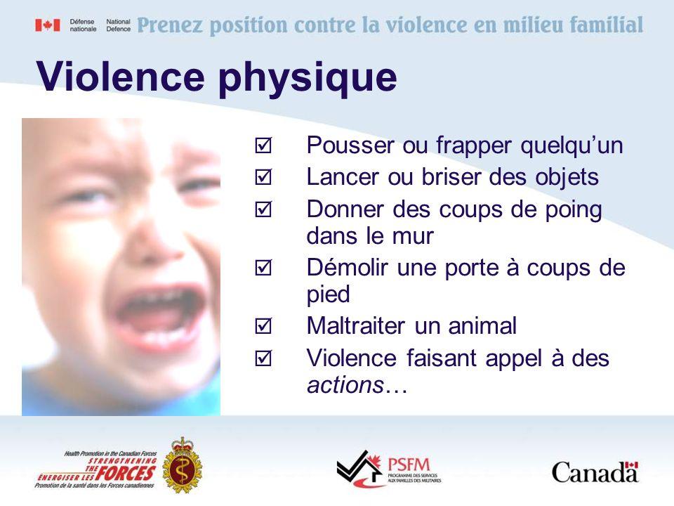 Violence physique Pousser ou frapper quelqu'un