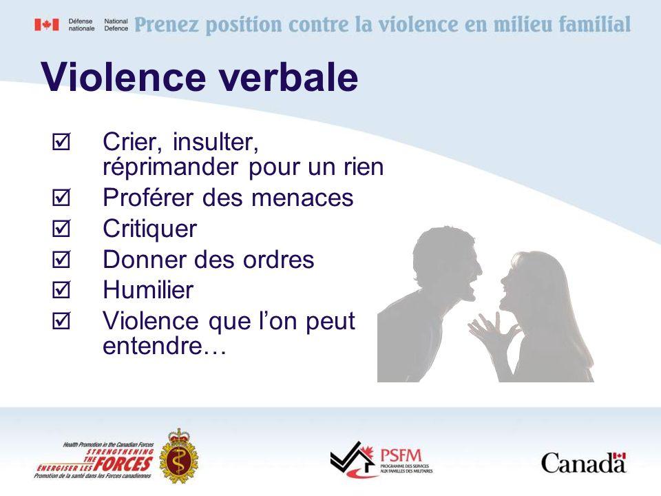 Violence verbale Crier, insulter, réprimander pour un rien