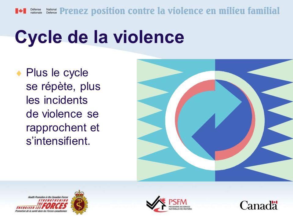 Cycle de la violencePlus le cycle se répète, plus les incidents de violence se rapprochent et s'intensifient.