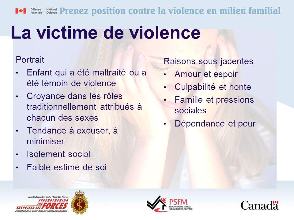 La victime de violence Portrait Raisons sous-jacentes