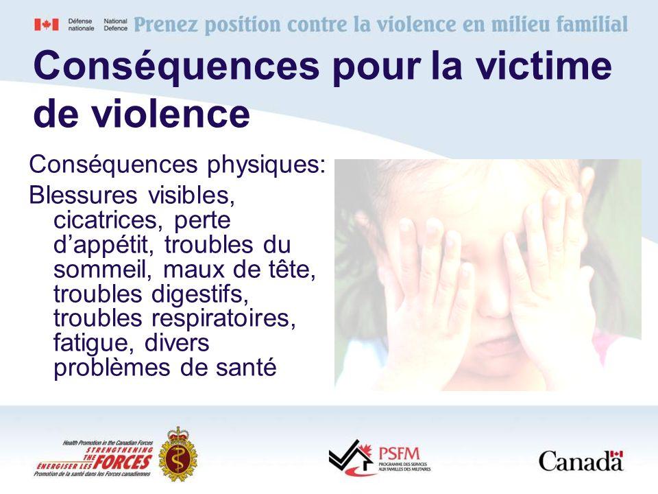 Conséquences pour la victime de violence
