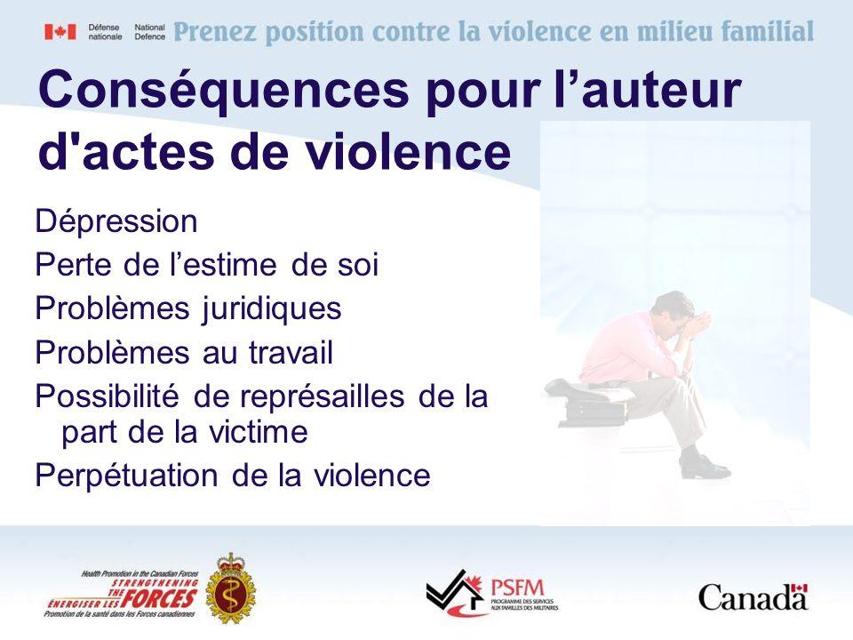 Conséquences pour l'auteur d actes de violence