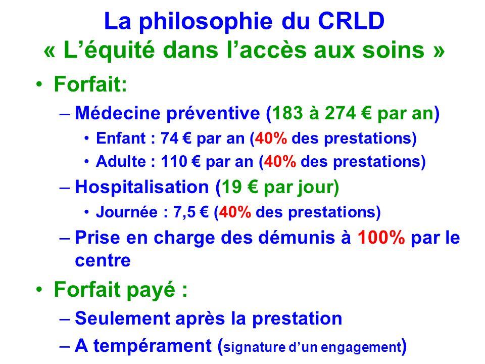 La philosophie du CRLD « L'équité dans l'accès aux soins »