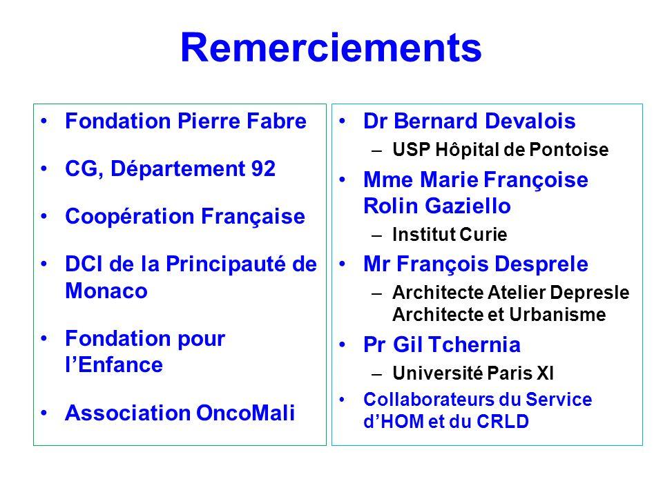 Remerciements Fondation Pierre Fabre CG, Département 92