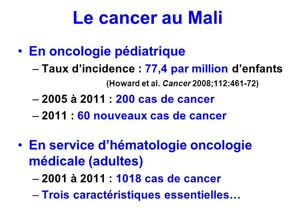 Le cancer au Mali En oncologie pédiatrique