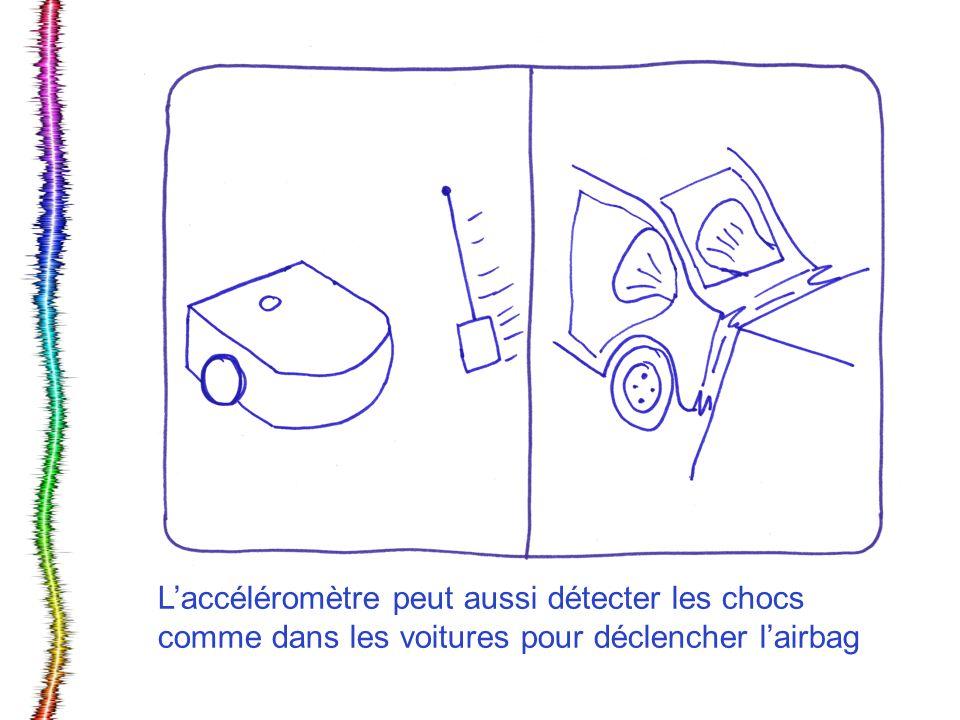 L'accéléromètre peut aussi détecter les chocs comme dans les voitures pour déclencher l'airbag